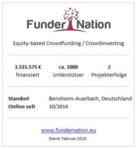 FunderNation-Steckbrief