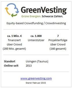 GreenVesting-Steckbrief