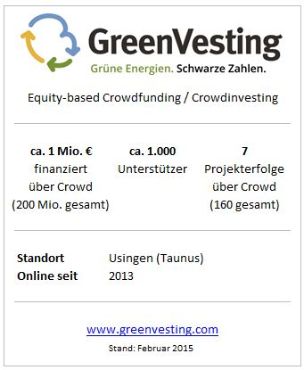 GreenVesting-Steckbrief