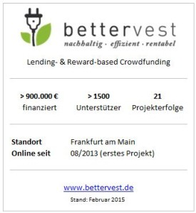 bettervest-Steckbrief