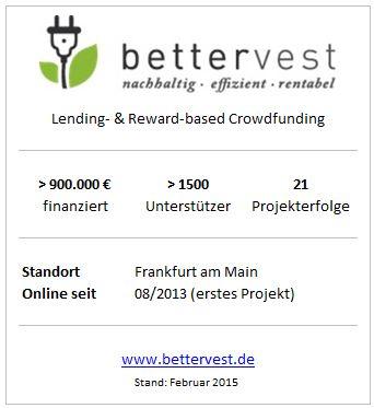 bettervest-Steckbrief