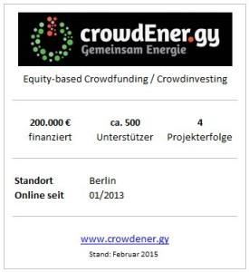 crowdEnerg.y-Steckbrief