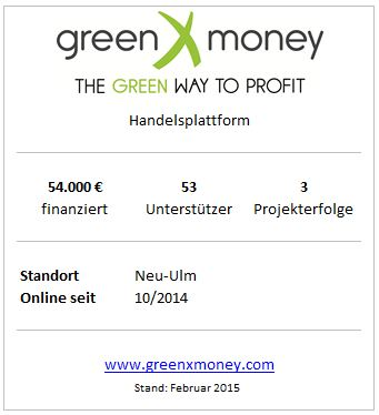 greenXmoney-Steckbrief